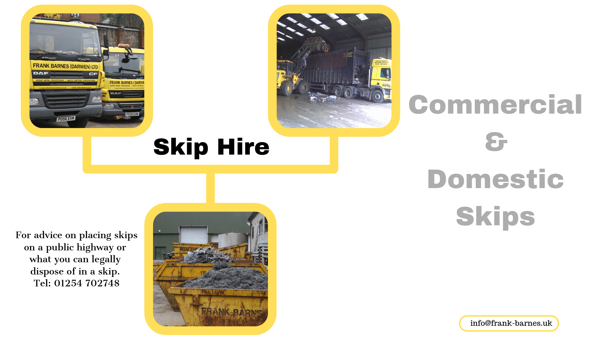 Skip Hire in Blackburn